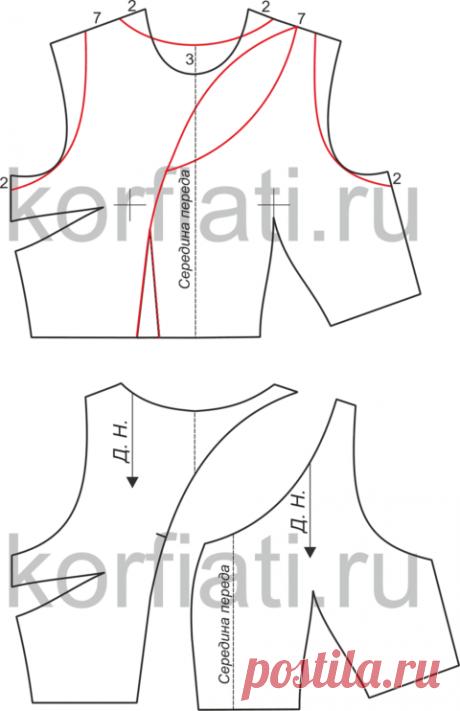 El patrón del vestido al baile de escape de A.Korfiati