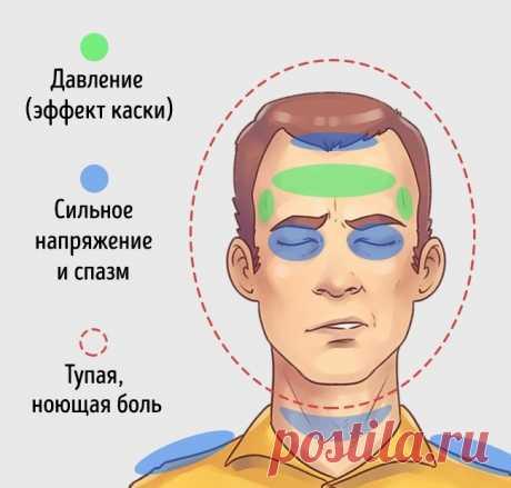 5 типов головной боли и способы быстро от них избавиться - Женская красота