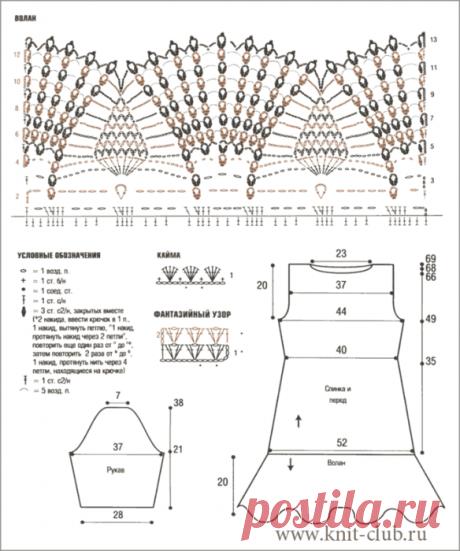 детское платье крючком схемы и описание на 3: 2 тыс изображений найдено в Яндекс.Картинках