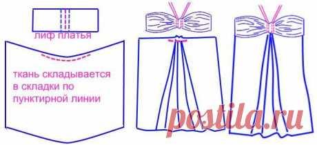 Платье бюстье с открытыми плечами, на кулиске с завышенной талией   Советы модницам
