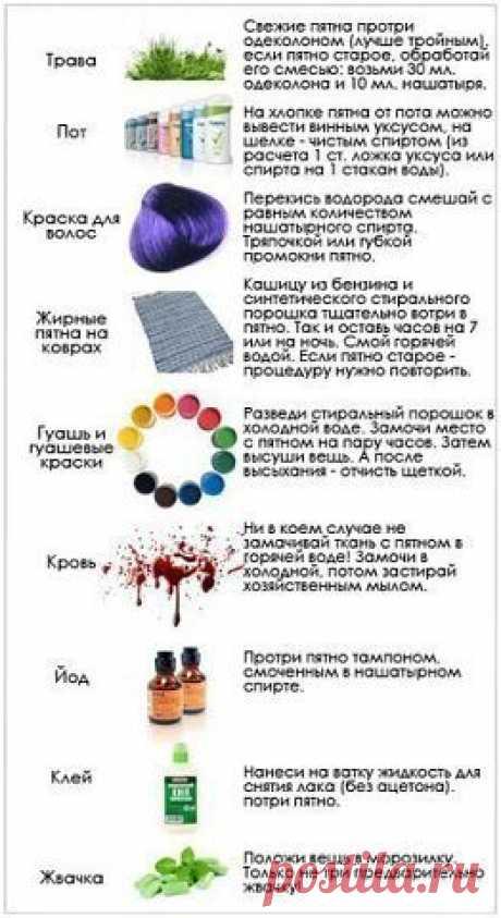 Советы По Секрету   ВКонтакте