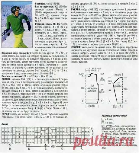 МК по вязанию спицами мужского свитера с узорами с подробным описанием и схемой