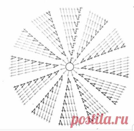 Жаккардовые коврики крючком - красивая и практичная утилизация отстатков ниток | Вязание спицами и крючком | Яндекс Дзен