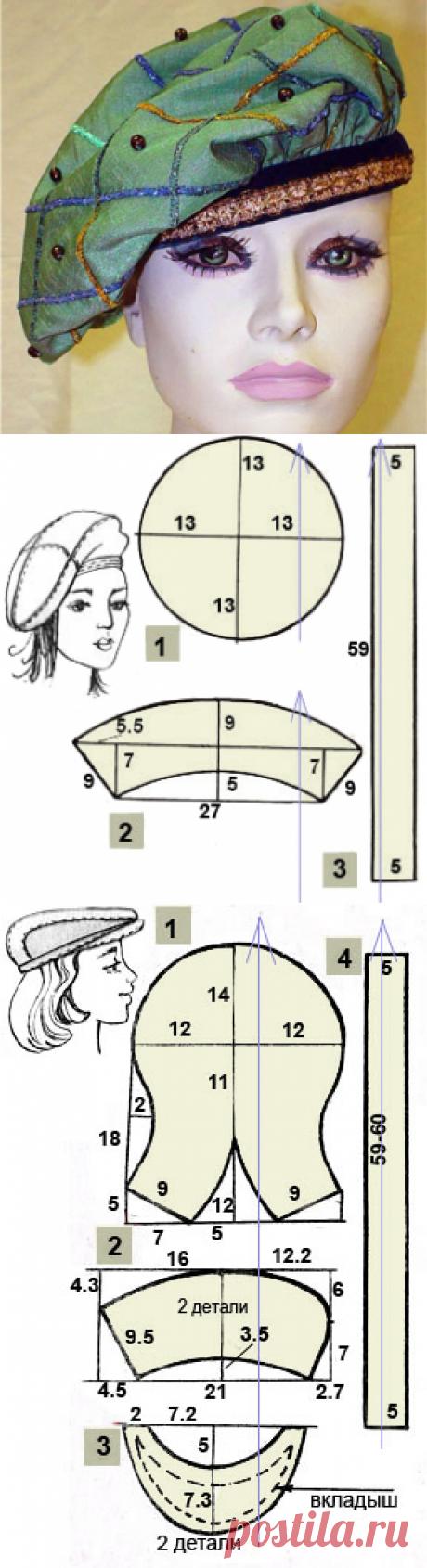 Как сшить берет своими руками | Выкройка берета