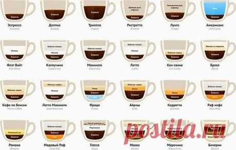 InVkus: Coffee alphabet