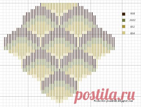 Шишка барджелло / Bargello pine cone - Вечерние посиделки