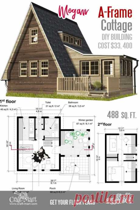 Small cabin plans are the most sought-after comparing with other home sizes. If you have a limited budget and are skilled enough…