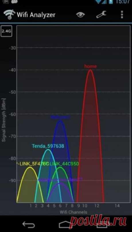 Si frena en casa Wi-Fi, puede ser culpable el vecino: como todo corregir »las Novedades de Ucrania. Las últimas novedades del día || Conducir-UA