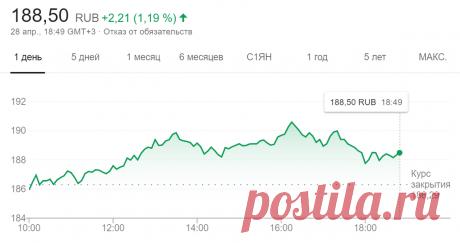 Как накопить на квартиру, инвестируя в Газпром 5% от зарплаты. Сколько это займет?   Бизнес Склад 2.0   Яндекс Дзен