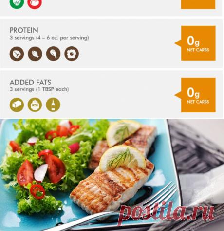 С этим планом диеты, вы можете наслаждаться полным выбором блюд из каждой группы продуктов - Стильные советы