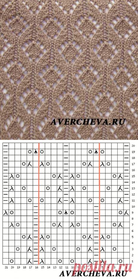 Openwork pattern spokes from Elena Avercheva