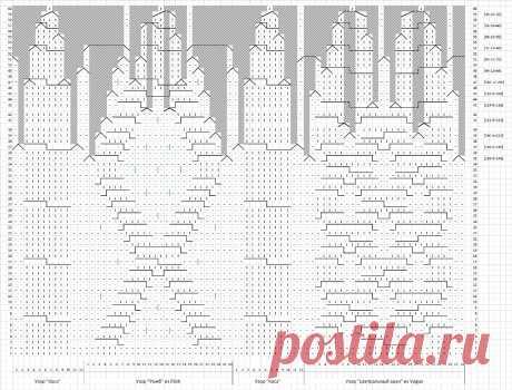 Женская вязаная шапка с аранами - Шапочки и панамки - Схемы вязания - Авторский проект Натальи Грухиной