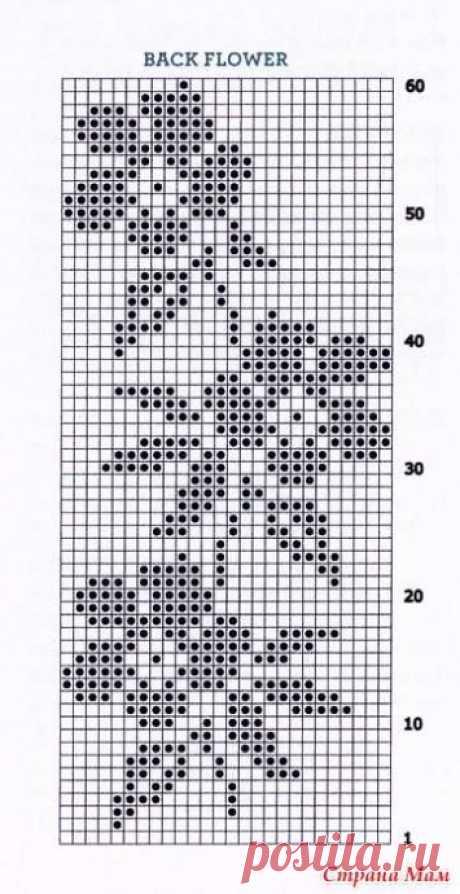 Красивые схемы для филейного вязания из категории Интересные идеи – Вязаные идеи, идеи для вязания