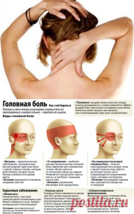 7 причин болей в затылке. Причины и лечение боли в затылке в домашних условиях