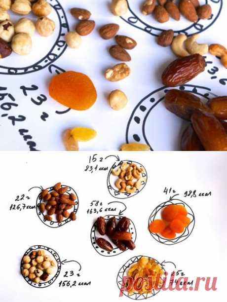 Привычная еда: орехи и сухофрукты | Лайфхакер