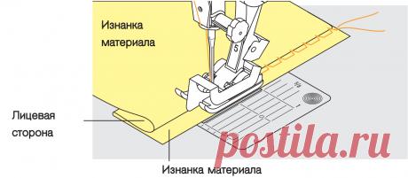 подшивка низа потайной строчкой на машине | ШЬЮ САМА