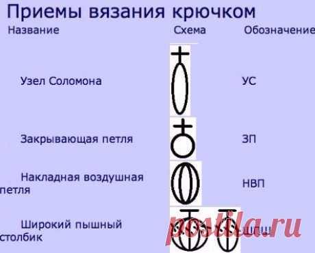 Набор шпаргалок для тех, кто вяжет + МК