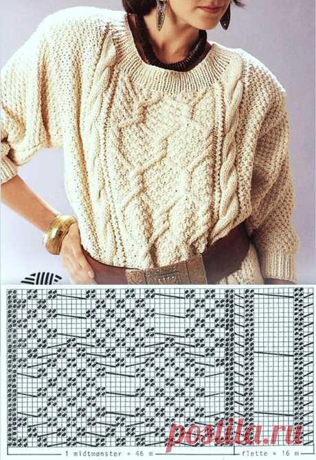 Клубок Ниток - Вязание спицами и крючком. Схемы.