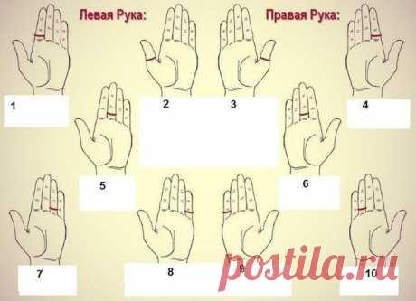Что означает кольцо на том или ином пальце - значение колец на пальцах (таблица, фото)