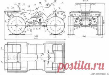 Чертежи квадроцикла 4х4 для самостоятельного изготовления Подробные чертежи квадроцикла 4х4 с двигателем от Оки для изготовления своими руками. Чертежи рами, рычагов подвески, багажника.