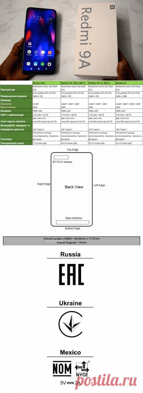 Новости о бюджетной модели Redmi 9A, ожидаем запуск | Ты ж программист! | Яндекс Дзен
