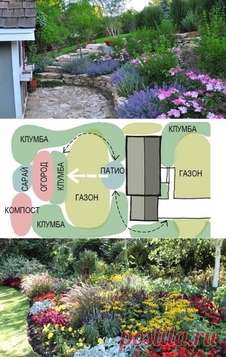 Ландшафтный дизайн своими руками: 10 главных ошибок