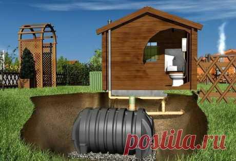Вопрос по нужде. Какой туалет выбрать для садового участка | Виталий Декабрев | Яндекс Дзен