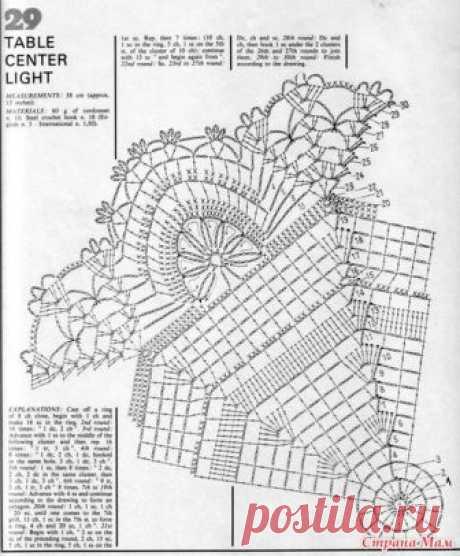 Винтажная салфеточка Cobble Stone по дизайну Elizabeth Hiddleson+схема - Вязание - Страна Мам