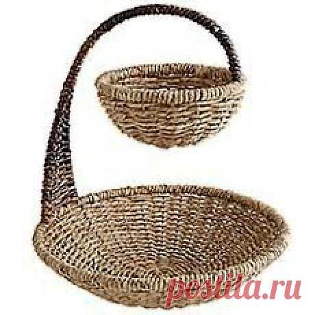 tiered basket | Идеи