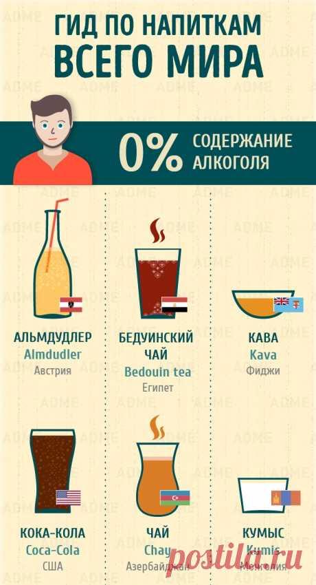 Полный гид по напиткам всего мира