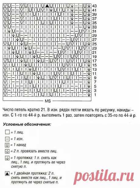 Ажурный узор спицами 46 — Shpulya.com - схемы с описанием для вязания спицами и крючком