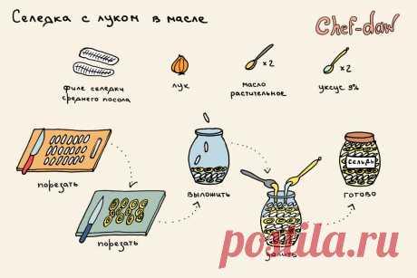 Селедка с луком и маслом