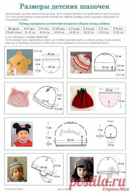 Таблица размеров детских шапочек.Разные модели шапочек.