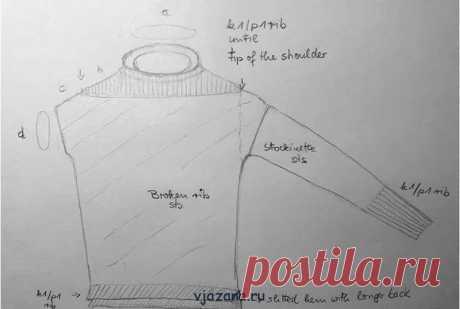связать женский свитер в стиле оверсайз спицами схема   Вязана.ru