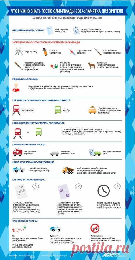 Что нужно знать гостю Олимпиады-2014. Инфографика | Памятка | ИНФОГРАФИКА | АиФ Краснодар