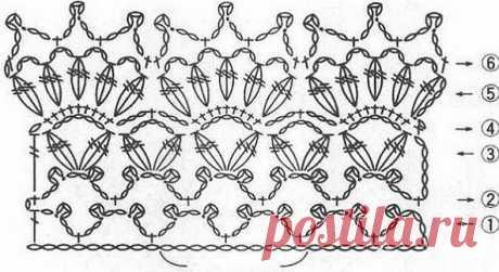 Простая схема для отделки горловины из категории Интересные идеи – Вязаные идеи, идеи для вязания