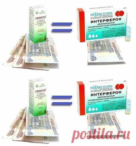 48 пар препаратов с идентичным составом,но очень разной ценой