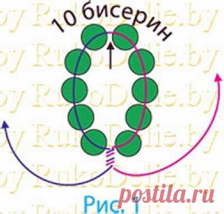 Техника низания по кругу или техника кругового низания