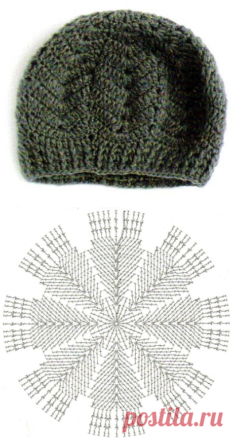 Winter beret from eight wedges, the scheme, knitting by a hook