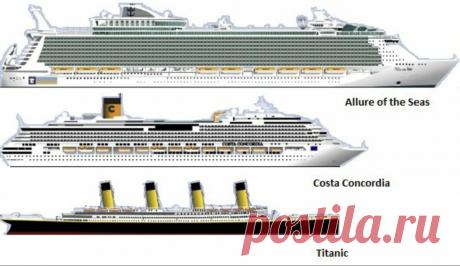 Самый большой круизный корабль в мире   ПИЛИГРИМ   Яндекс Дзен