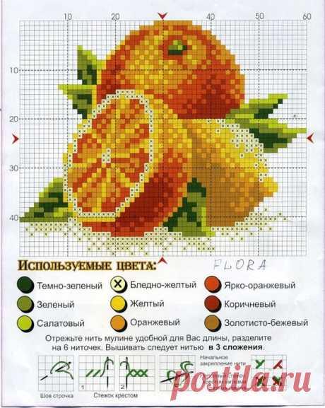 Вышивка крестом фрукты схемы. Вышивка крестом бесплатные схемы фрукты   Домоводство для всей семьи.