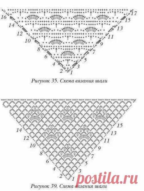 Схемы для шалей крючком