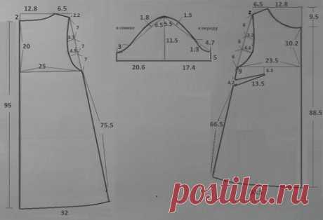 на 46 росс-й размер : длина платья около 95-97 см (укоротите до нужной длины ) , на рост ок. 166 см ,