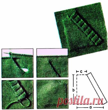 приемы вязания и виды накладных карманов в вязаных изделиях ручного вязания: 8 тыс изображений найдено в Яндекс.Картинках