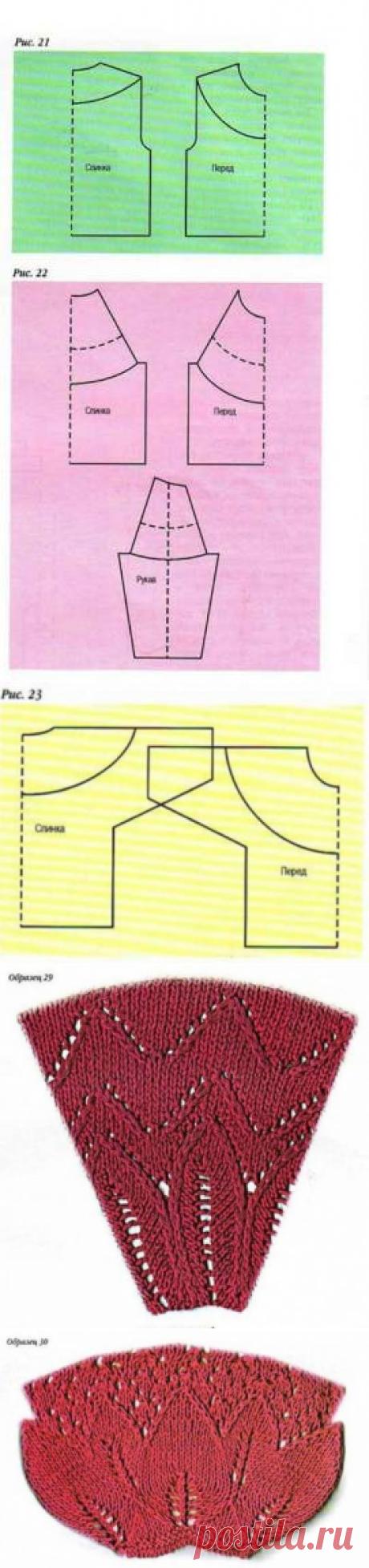 9 уроков по вязанию кокетки спицами