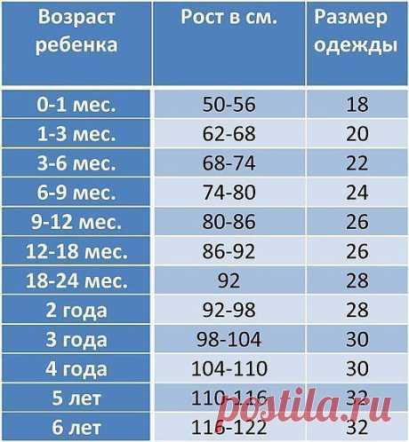 Таблица детских размеров одежды | Хитрости жизни