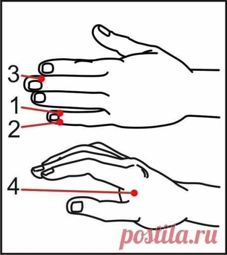 Волшебный массаж от рассеянности и синдрома, когда всё валится из рук