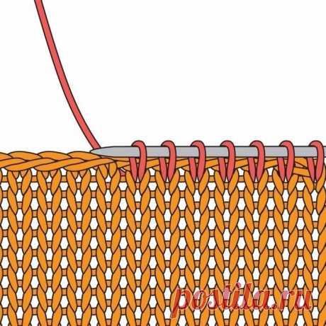 НАБОР ПЕТЕЛЬ ПО ВЯЗАНОМУ КРАЮ         Набирать петли по вязаному краю нужно чаще всего при выполнении планок горловины и переда, а также, в некоторых случаях, при надвязывании манжетов и нижних резинок. Вязаные планки выполняются короткими круговыми спицами или для маленькой окружности – чулочными спицами. Гибкость круговых спиц облегчает набор петель, кроме того, при вязании круговыми рядами нет шва.  1. Начните с левого плечевого шва. Для прямых, вертикальных рядов подх...