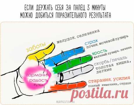 Массаж пальцев - Тайная сила ваших рук