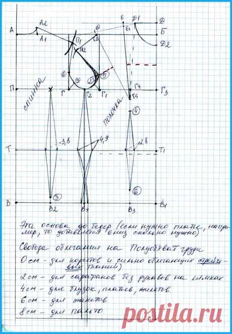 Построение лифа и рукава по методике курсов по шитью. МК